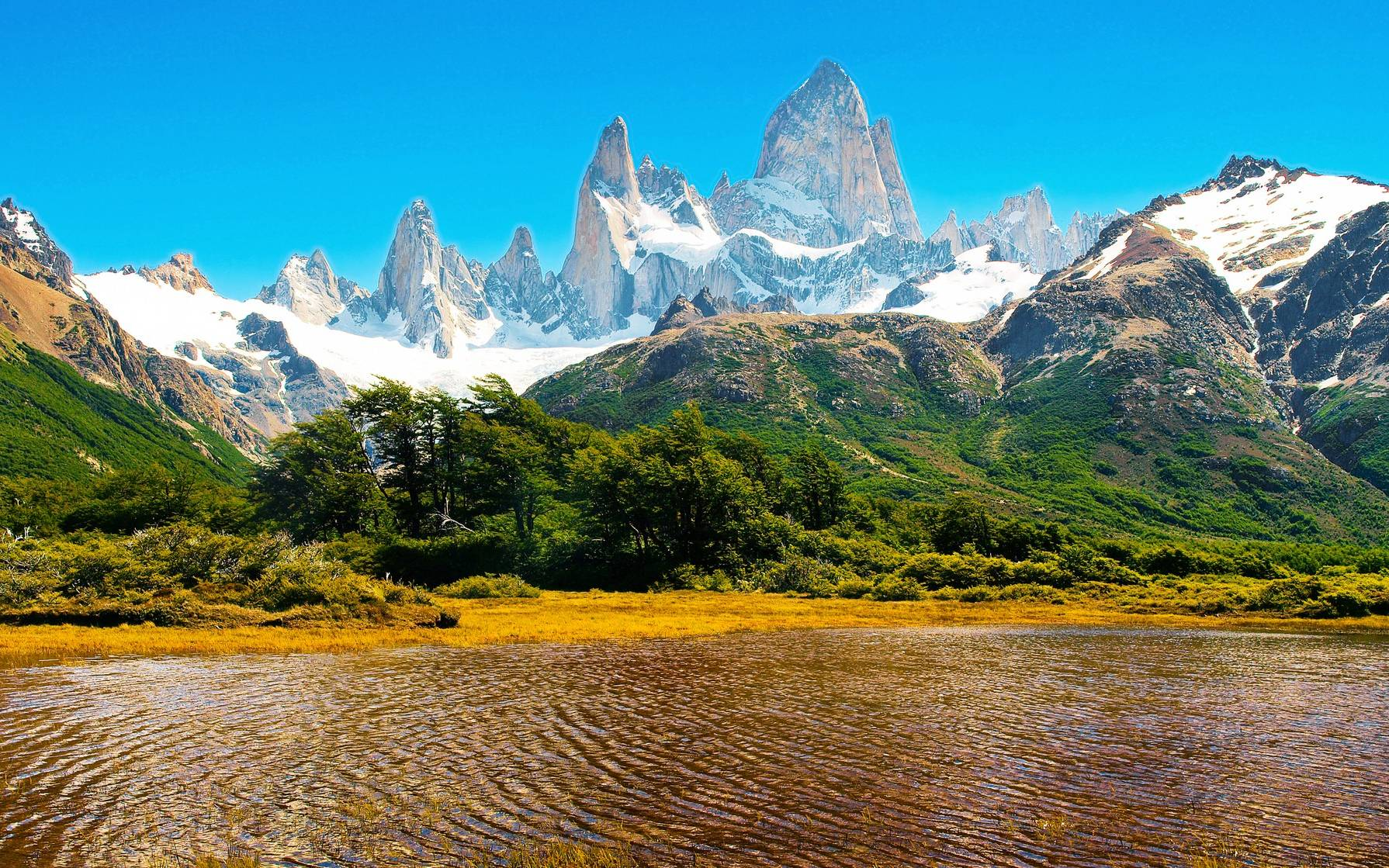 The Best Places To Visit In Argentina