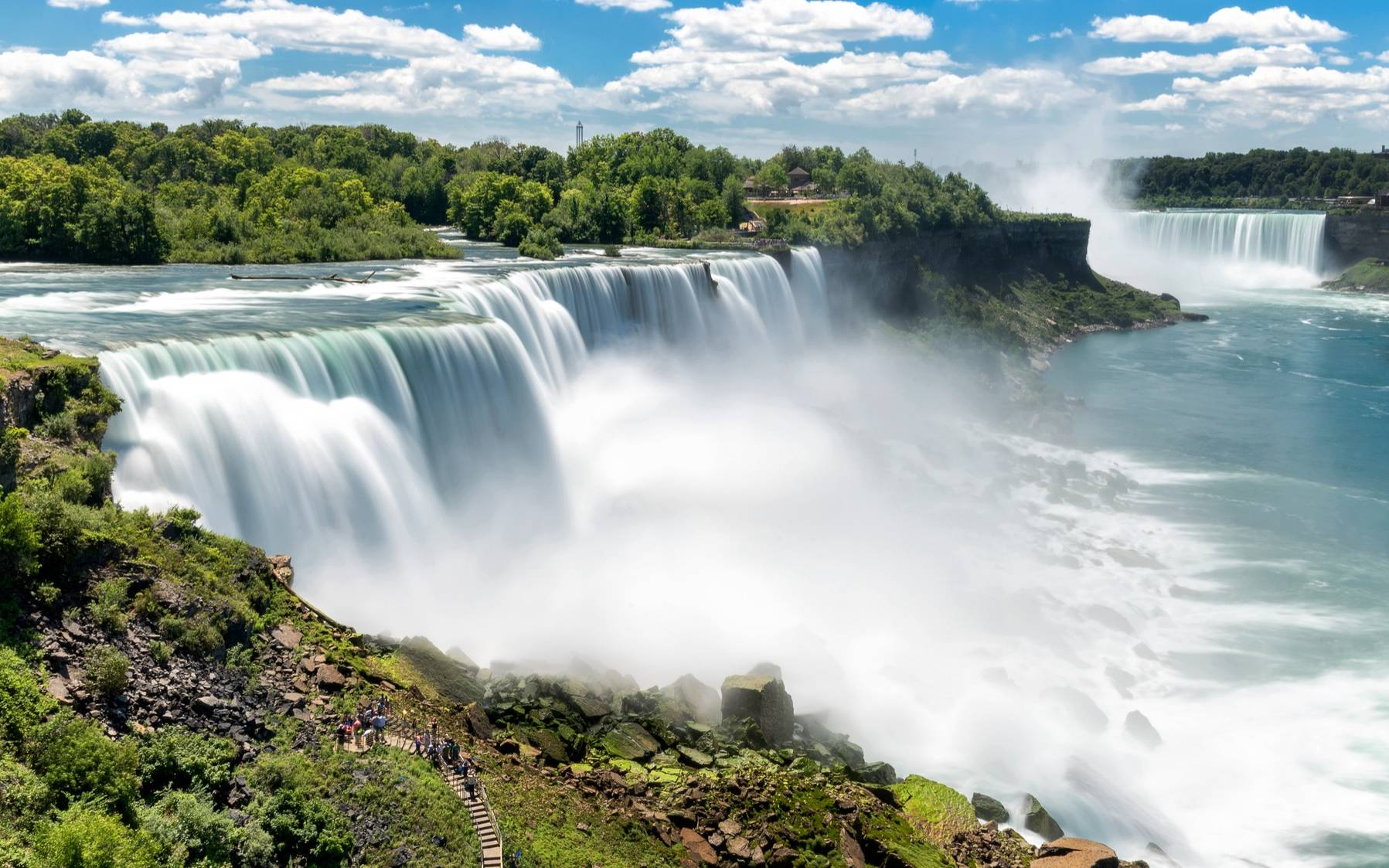 The Best Things To Do In Niagara Falls